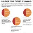 """Legnano, elezioni dietro l'angolo Polis: tre serate e nove """"questioni scomode"""""""